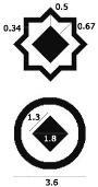 Esempio di stimoli asincroni: figure geometriche mostrate ai partecipanti per un tempo molto breve (tratto da