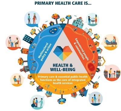 oms-assistenza_primaria-infografica-who-7_aprile_2019.jpg